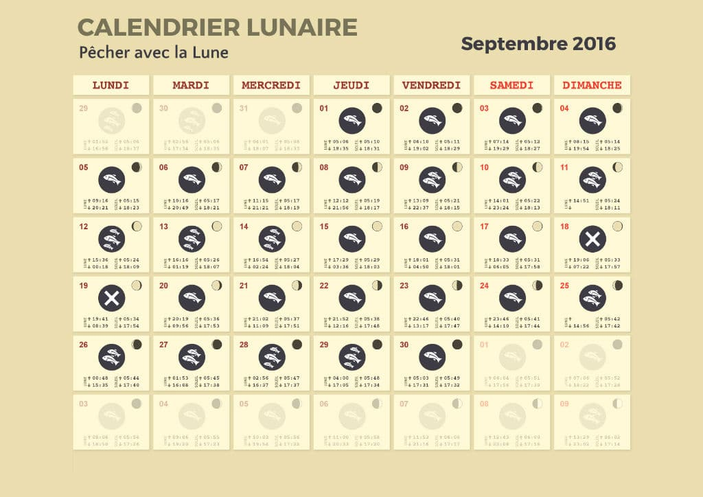 calendrier lunaire pour la p che p cher avec la lune. Black Bedroom Furniture Sets. Home Design Ideas
