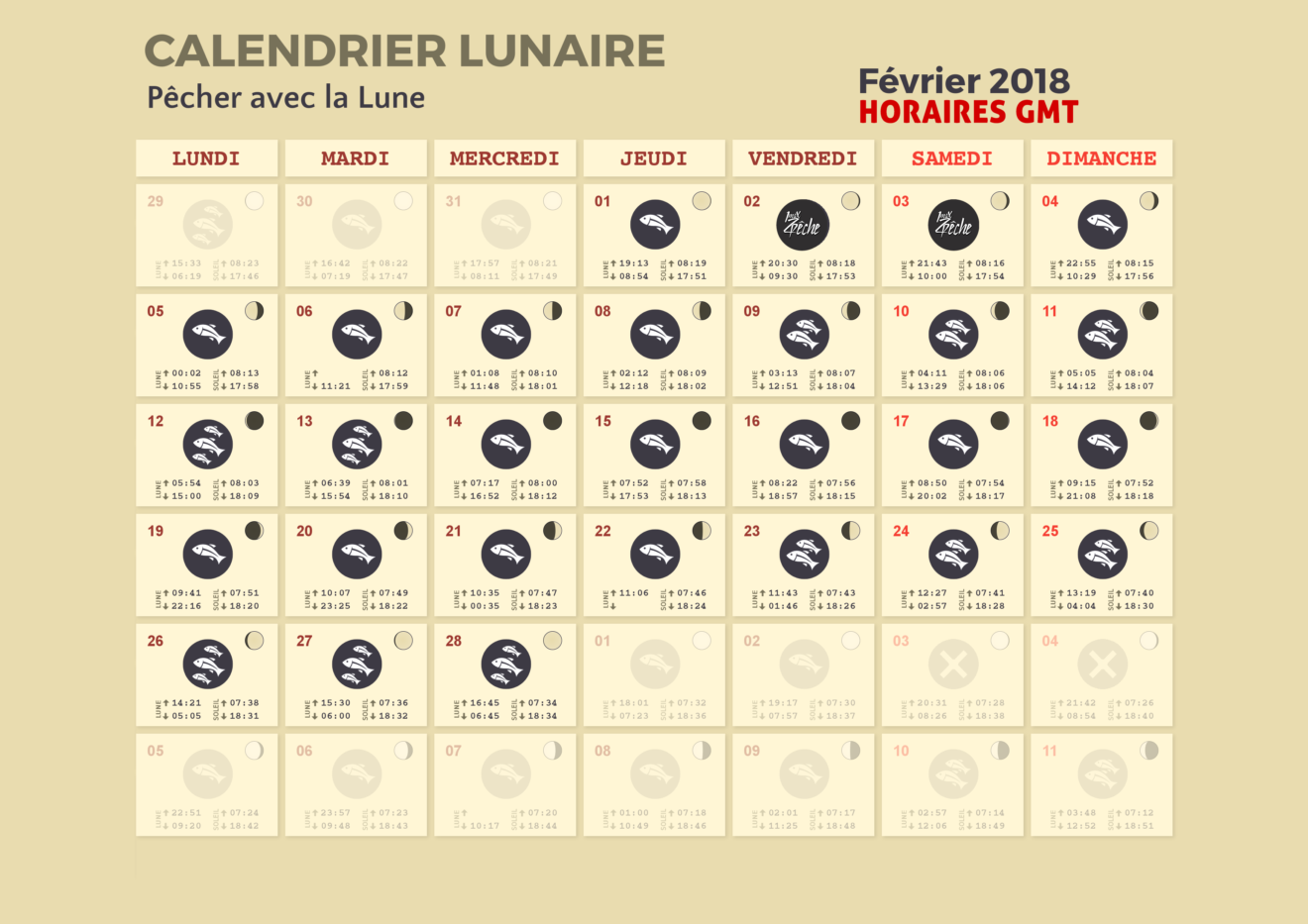 calendrier lunaire pour la p che p cher avec la lune 1max2peche. Black Bedroom Furniture Sets. Home Design Ideas
